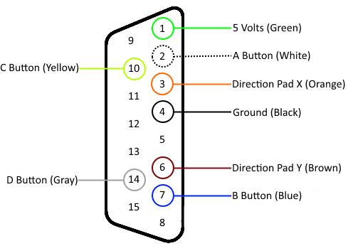 Micro Usb To Hdmi Wiring Diagram together with Wiring Diagram For Lucas Voltage Regulator in addition Document furthermore 303 Configuracion De La  unicacion Serie De Rslogix 500 Con Un Plc Micrologix 1000 likewise d0 b8 d0 b7 d0 b2 d0 be d0 b4 d0 b8  d1 80 d0 b0 d0 b7 d0 bd d0 b8 Vga Db9 To Hd15 Or  ponent. on usb b wiring diagram